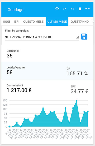 Worldfilia dashboard guadagni